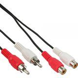 (€0,35*/1m) 20.00m InLine Audio/Video Verlängerungskabel 2xCinch Stecker auf 2xCinch Buchse Schwarz