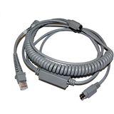 Datalogic DL S-IBM/PS2 WEDGE EXTERNAL PO